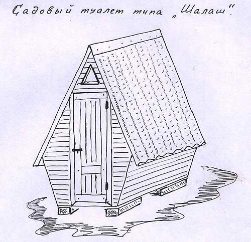 ... этих сооружений неизвестного архитектора?  Садовый туалет тип…