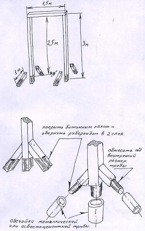 Схема установки деревянных качелей на даче.