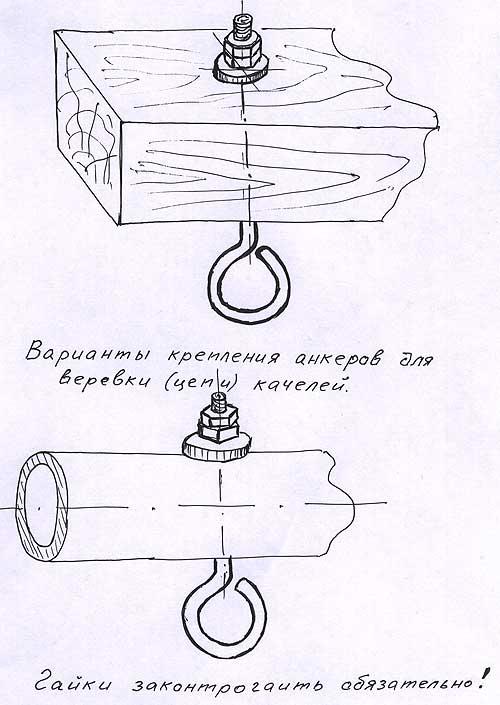 Качели на садовом участке Варианты крепления анкеров для веревки(цепи) качелей