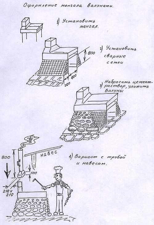 Мангал для дачи  Оформление мангала валунами