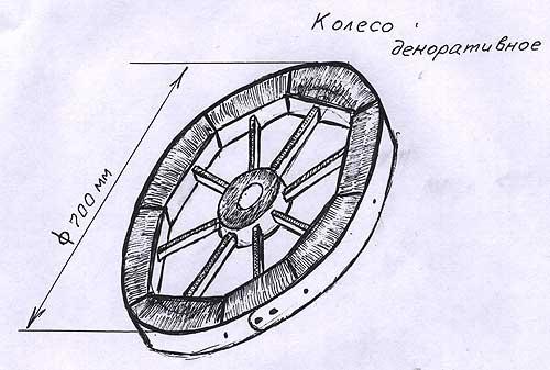 Как сделать колесо для телеги своими руками чертежи