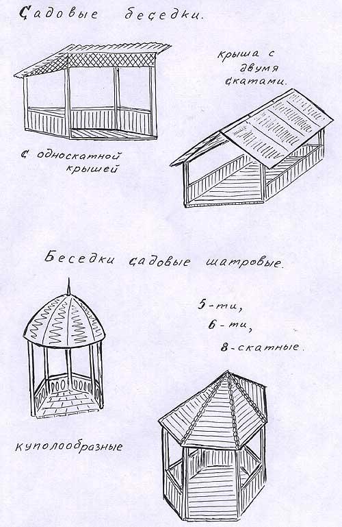 Беседка садовая своими руками <br /> Садовые беседки. С односкатной и двускатной крышами, куполообразные и многоскатные.