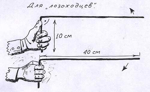 вода и водоемы на участке 10_01