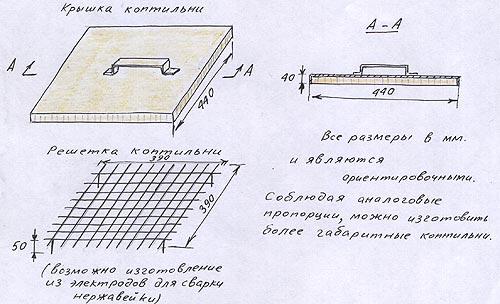 Коптилка для рыбы своими руками чертежи из металла 44
