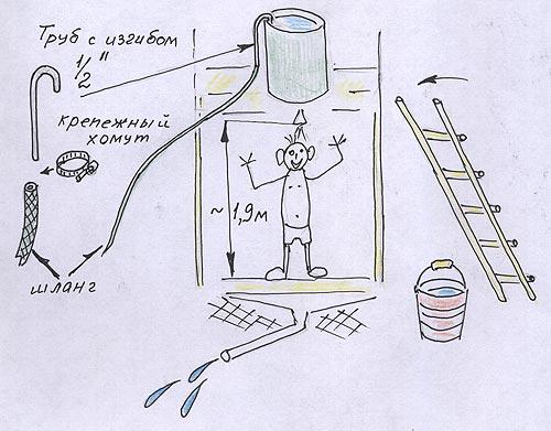 Сделать душ на даче своими руками схема