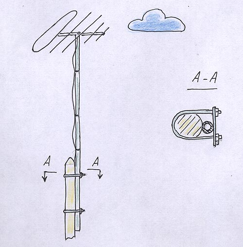 Как сделать спутниковые антенны