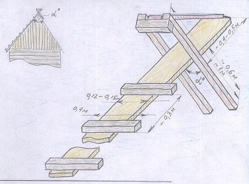 Лестница для крыши своими руками чертежи 905