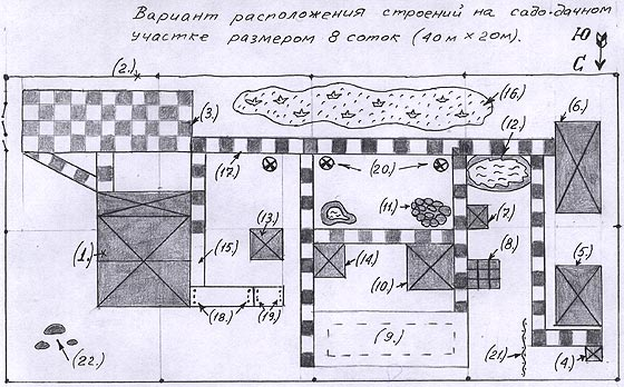 Как построить дачу своими руками за 500 тыс.руб. Вариант расположения строений на садово-дачном участке размером 8 соток (40 м х 20 м)