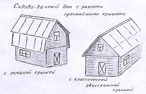 Садово-дачный дом с разными простейшими крышами С ломанной крышей и с классической двухскатной крышей