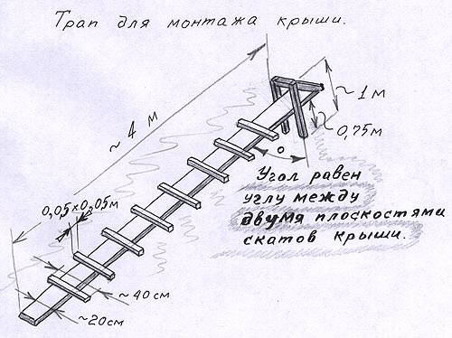 Как правильно сделать лестницу на крышу своими руками
