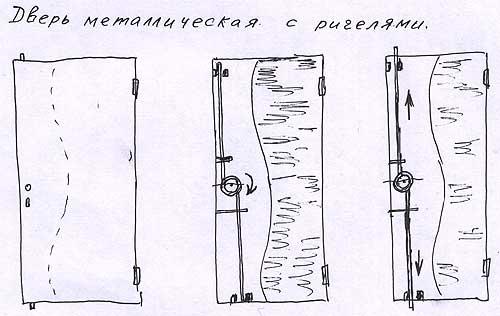 Металлическая дверь с ригелями своими руками