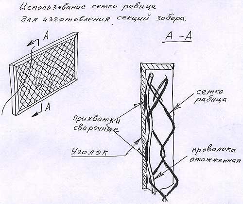 Сетка рабица Использование сетки рабица для изготовления секций забора