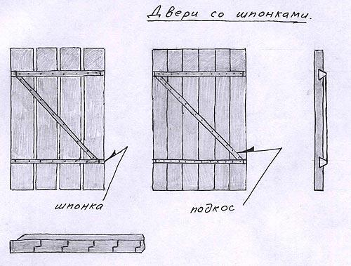Как сделать деревянный карт своими руками