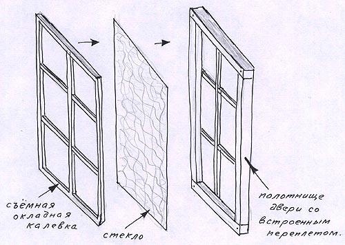 Полотнище двери со встроенным переплетом. Съемная окладная калевка. Стекло. Деревянные двери своими руками.