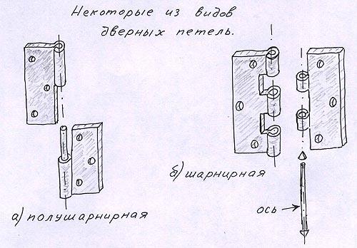 Некоторые виды дверных петель. Полушарнирные и шарнирные петли. Деревянные двери своими руками.