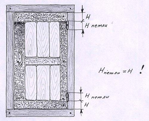 Геометрическое расположение петель двери. Деревянные двери своими руками.