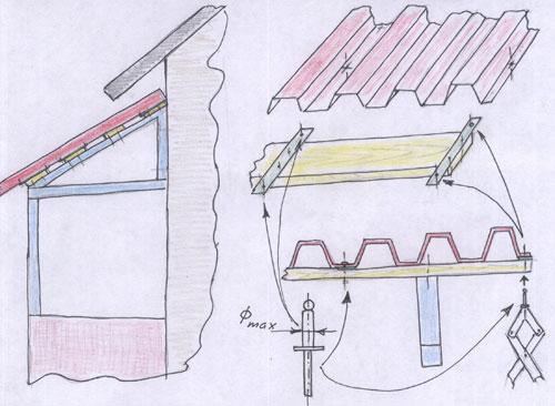 Бетонов москва гидроизоляция