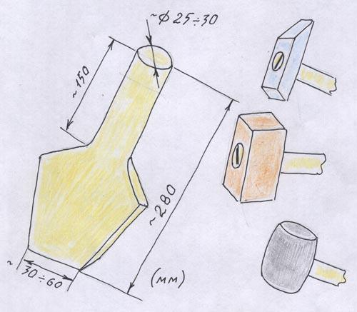 Лопатка для конопатки своими руками 22