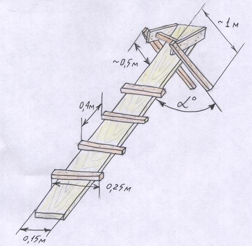 Лестницы своими руками на крышу