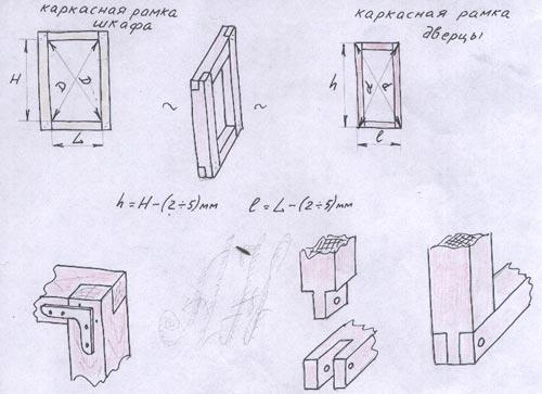 Каркасные рамки шкафа из вагонки