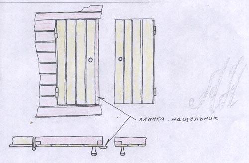 Как сделать дверцы шкафа