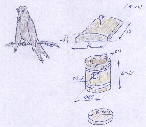 Эскиз и размеры дуплянки для птиц